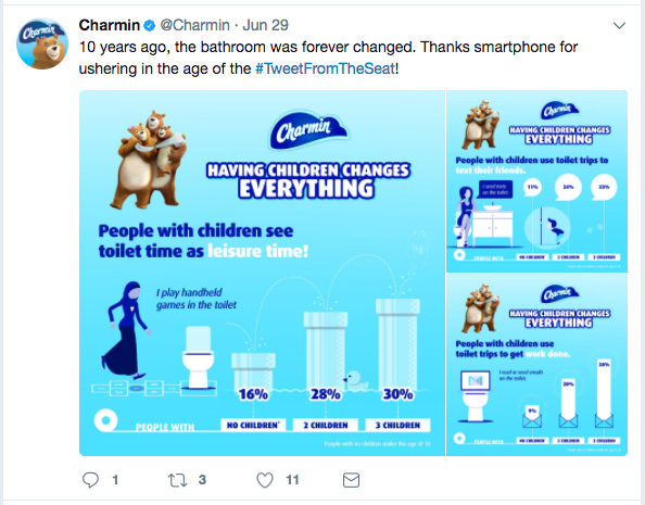 Charmin Brand Personality