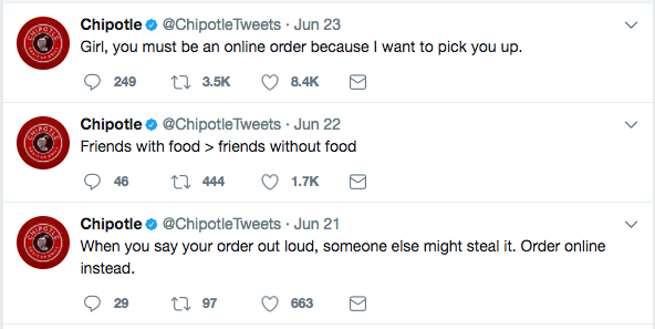 Chipotle Brand Personality